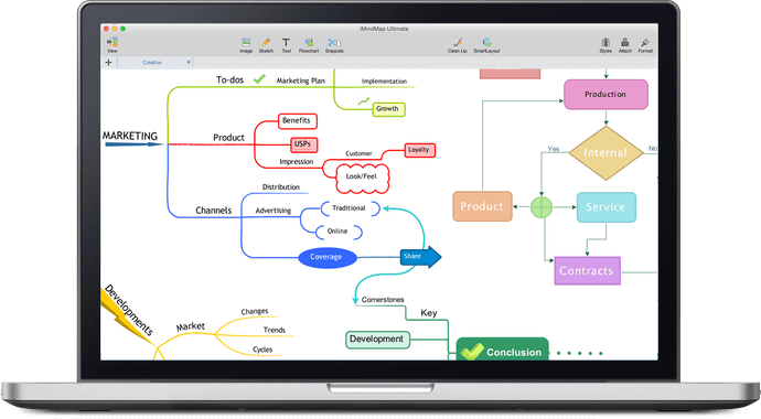 iMindMap 9 Ultimate